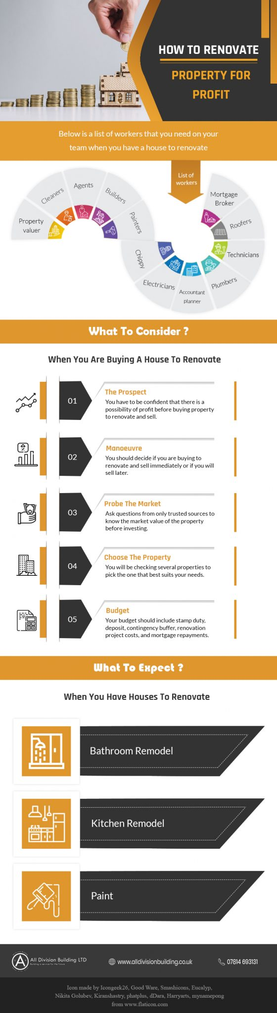 How to renovate property for Profit infographic