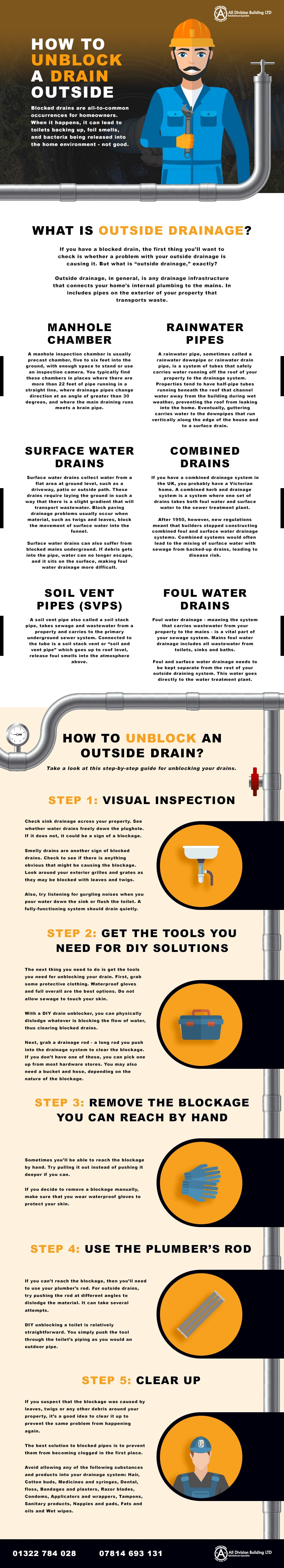 how to unblock outside drain infographic